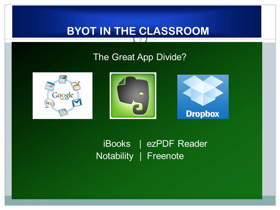 7 BYOT IN THE CLASSROOM The Great App Divide iBooks | ezPDF Reader Notability | Freenote