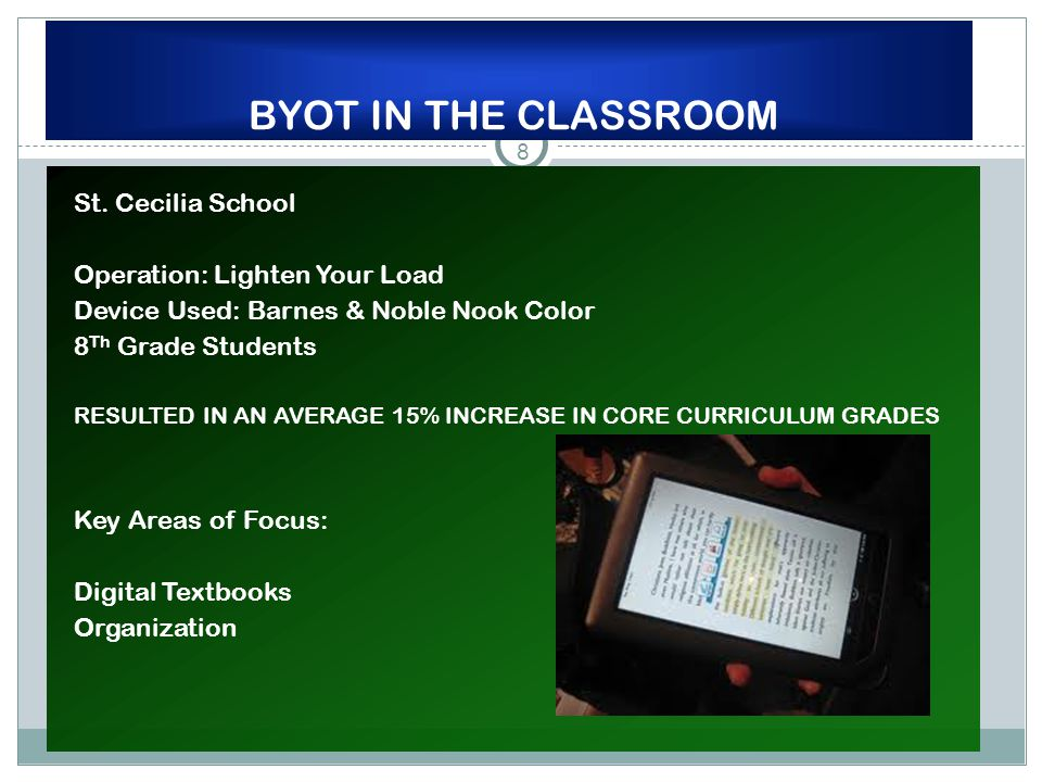 8 BYOT IN THE CLASSROOM St.