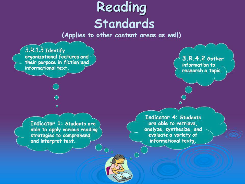 Reading Reading Standards (Applies to other content areas as well) Indicator 1: Students are able to apply various reading strategies to comprehend and interpret text.