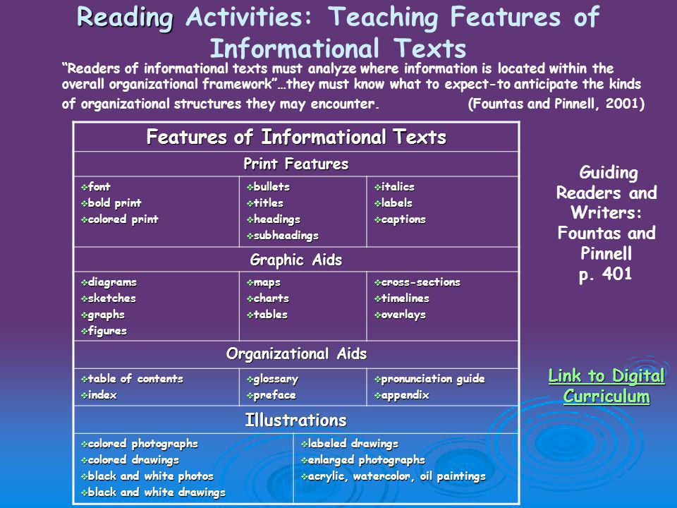 Reading Reading Activities: Teaching Features of Informational Texts Guiding Readers and Writers: Fountas and Pinnell p.