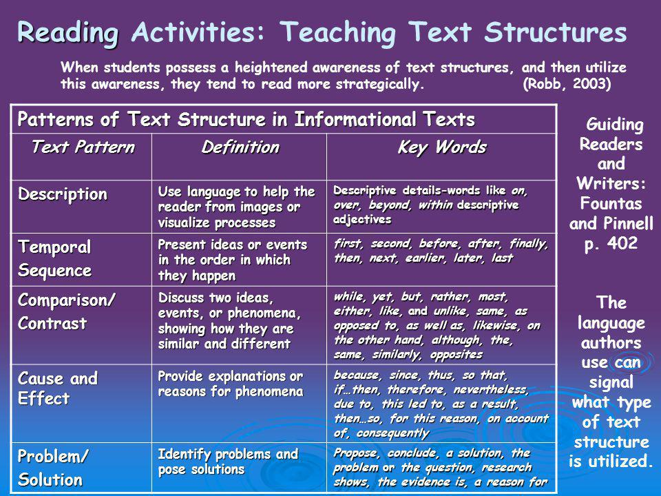 Reading Reading Activities: Teaching Text Structures Guiding Readers and Writers: Fountas and Pinnell p.