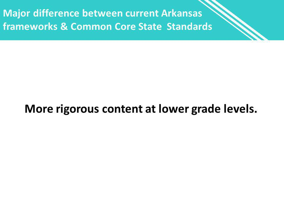 Major difference between current Arkansas frameworks & Common Core State Standards More rigorous content at lower grade levels.