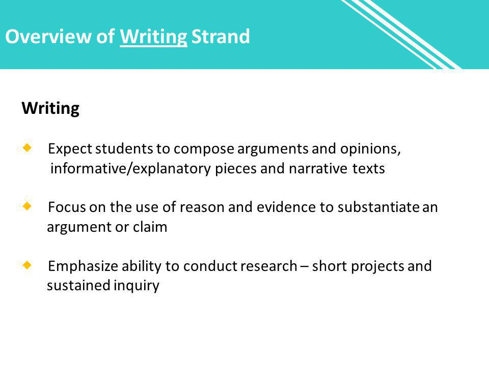 Overview of Writing Strand Writing  Expect students to compose arguments and opinions, informative/explanatory pieces and narrative texts  Focus on the use of reason and evidence to substantiate an argument or claim  Emphasize ability to conduct research – short projects and sustained inquiry