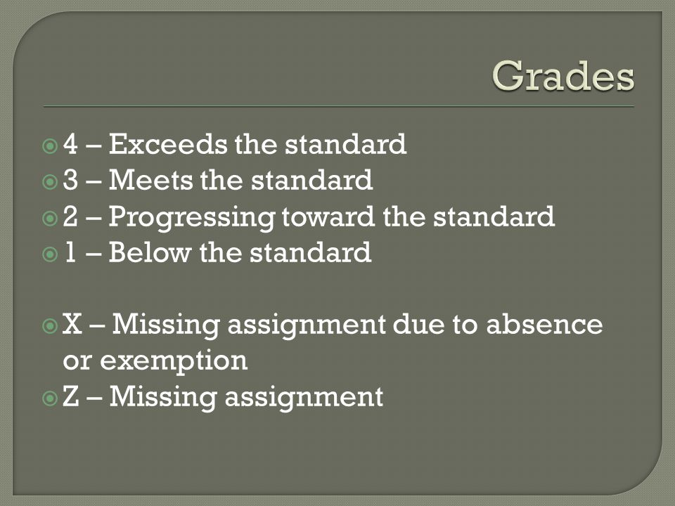  4 – Exceeds the standard  3 – Meets the standard  2 – Progressing toward the standard  1 – Below the standard  X – Missing assignment due to absence or exemption  Z – Missing assignment