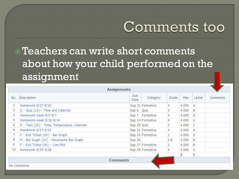  Teachers can write short comments about how your child performed on the assignment
