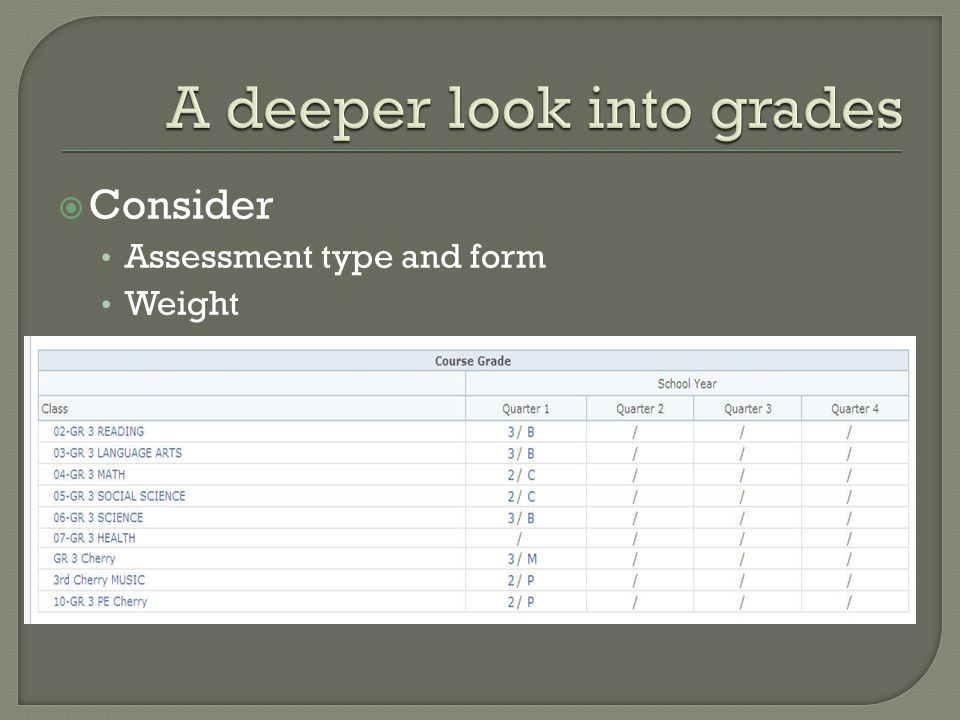  Consider Assessment type and form Weight