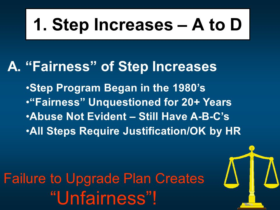 1. Step Increases – A to D A.
