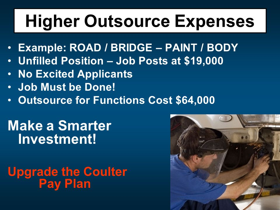 Higher Outsource Expenses Example: ROAD / BRIDGE – PAINT / BODY Unfilled Position – Job Posts at $19,000 No Excited Applicants Job Must be Done.