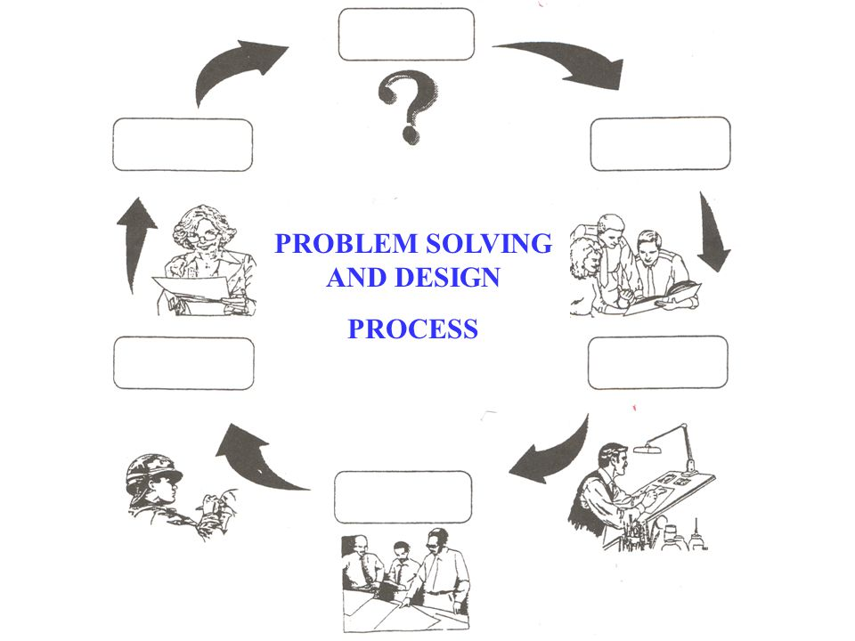 PROBLEM SOLVING AND DESIGN PROCESS