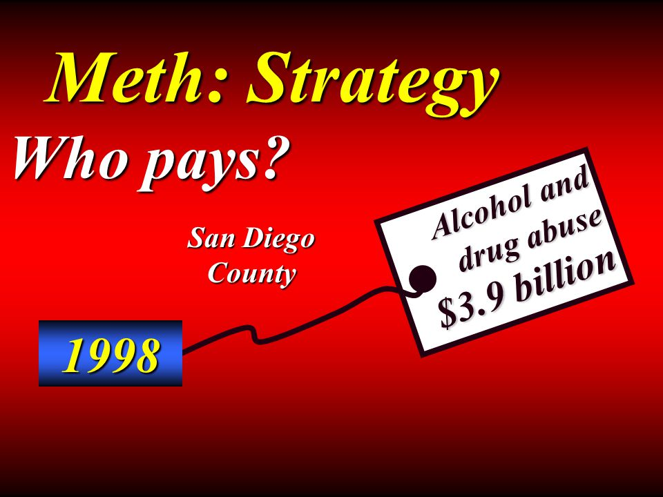 Who pays Meth: Strategy Alcohol and drug abuse $3.9 billion San Diego County 1998