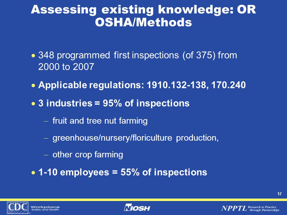 17 Assessing existing knowledge: OR OSHA/Methods  348 programmed first inspections (of 375) from 2000 to 2007  Applicable regulations: 1910.132-138, 170.240  3 industries = 95% of inspections  fruit and tree nut farming  greenhouse/nursery/floriculture production,  other crop farming  1-10 employees = 55% of inspections
