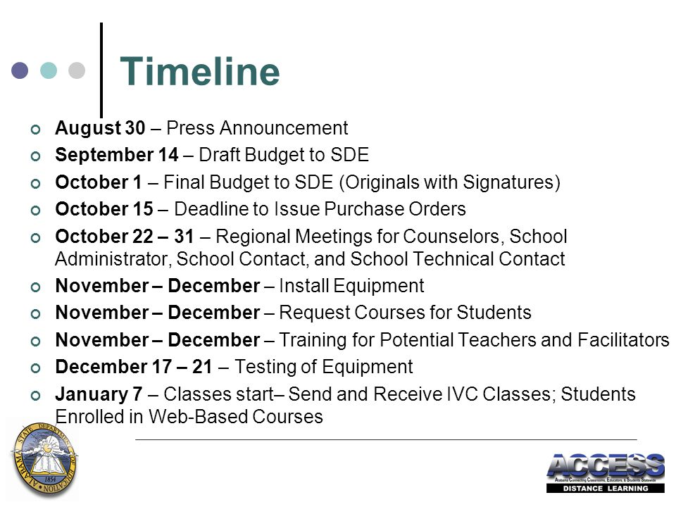 Timeline August 30 – Press Announcement September 14 – Draft Budget to SDE October 1 – Final Budget to SDE (Originals with Signatures) October 15 – Deadline to Issue Purchase Orders October 22 – 31 – Regional Meetings for Counselors, School Administrator, School Contact, and School Technical Contact November – December – Install Equipment November – December – Request Courses for Students November – December – Training for Potential Teachers and Facilitators December 17 – 21 – Testing of Equipment January 7 – Classes start– Send and Receive IVC Classes; Students Enrolled in Web-Based Courses