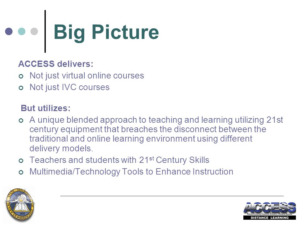 Big Picture ACCESS delivers: Not just virtual online courses Not just IVC courses But utilizes: A unique blended approach to teaching and learning utilizing 21st century equipment that breaches the disconnect between the traditional and online learning environment using different delivery models.