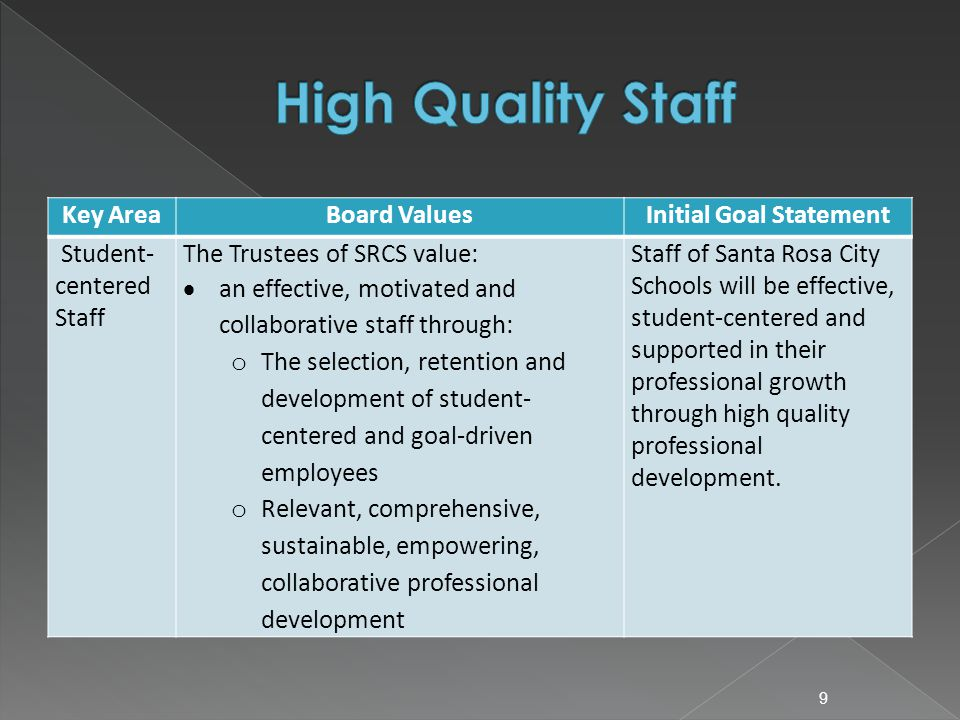 Key AreaBoard ValuesInitial Goal Statement Student- centered Staff The Trustees of SRCS value:  an effective, motivated and collaborative staff through: o The selection, retention and development of student- centered and goal-driven employees o Relevant, comprehensive, sustainable, empowering, collaborative professional development Staff of Santa Rosa City Schools will be effective, student-centered and supported in their professional growth through high quality professional development.