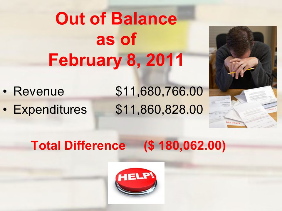 Out of Balance as of February 8, 2011 Revenue$11,680,766.00 Expenditures$11,860,828.00 Total Difference($ 180,062.00)