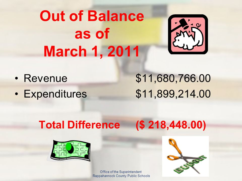 Out of Balance as of March 1, 2011 Revenue$11,680,766.00 Expenditures$11,899,214.00 Total Difference($ 218,448.00) Office of the Superintendent Rappahannock County Public Schools