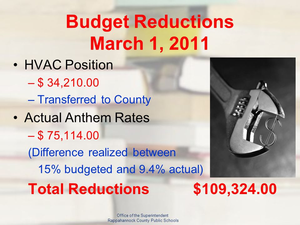 Budget Reductions March 1, 2011 HVAC Position –$ 34,210.00 –Transferred to County Actual Anthem Rates –$ 75,114.00 (Difference realized between 15% budgeted and 9.4% actual) Total Reductions$109,324.00 Office of the Superintendent Rappahannock County Public Schools