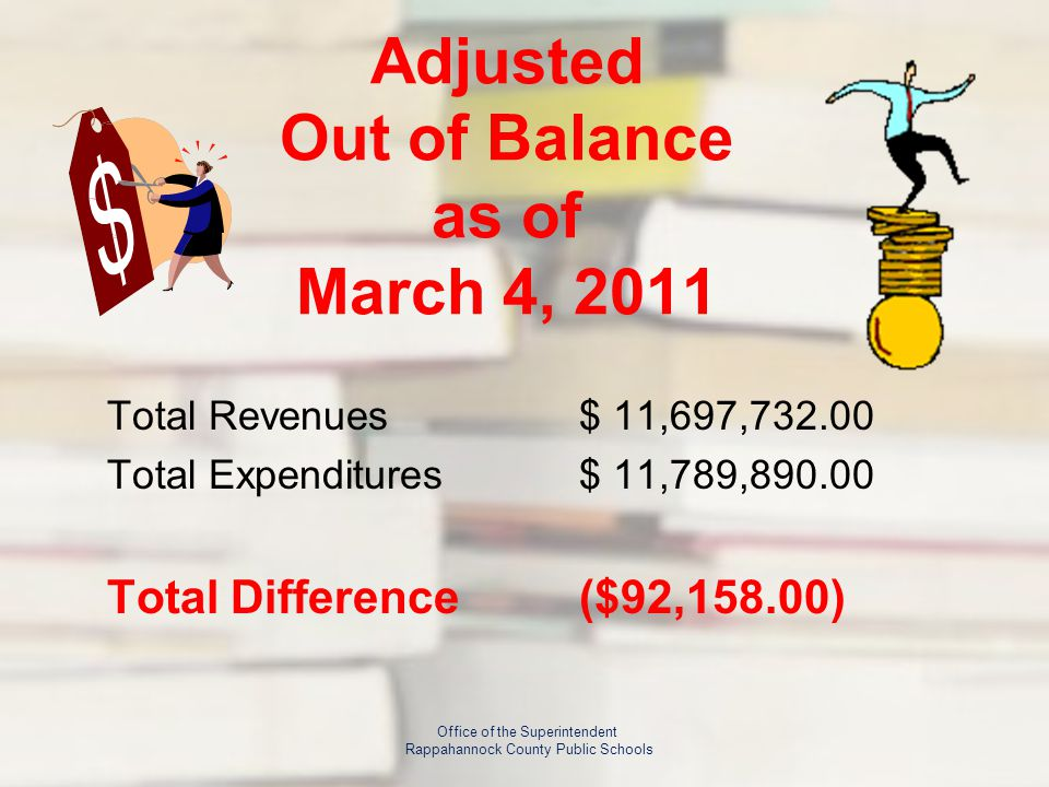 Adjusted Out of Balance as of March 4, 2011 Total Revenues$ 11,697,732.00 Total Expenditures$ 11,789,890.00 Total Difference($92,158.00) Office of the Superintendent Rappahannock County Public Schools