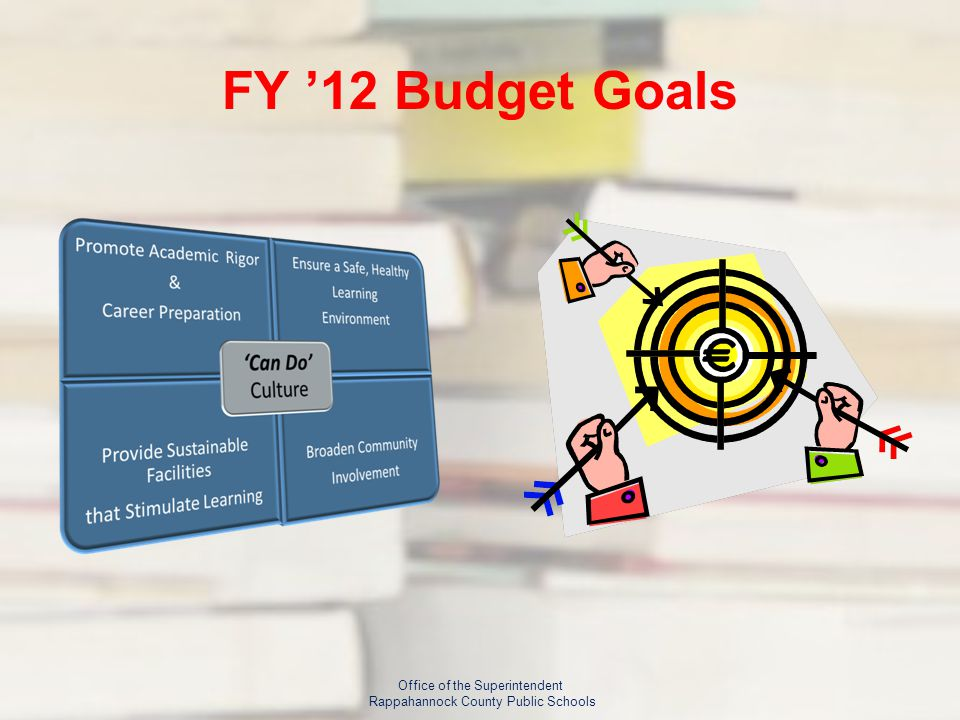 FY '12 Budget Goals Office of the Superintendent Rappahannock County Public Schools