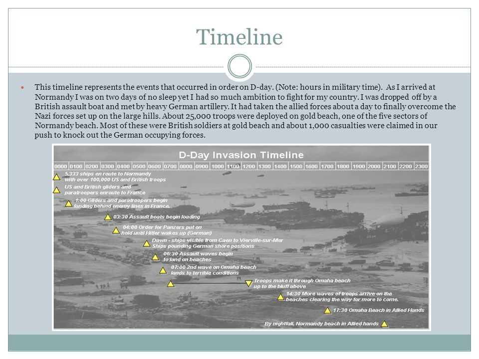 Timeline This timeline represents the events that occurred in order on D-day.