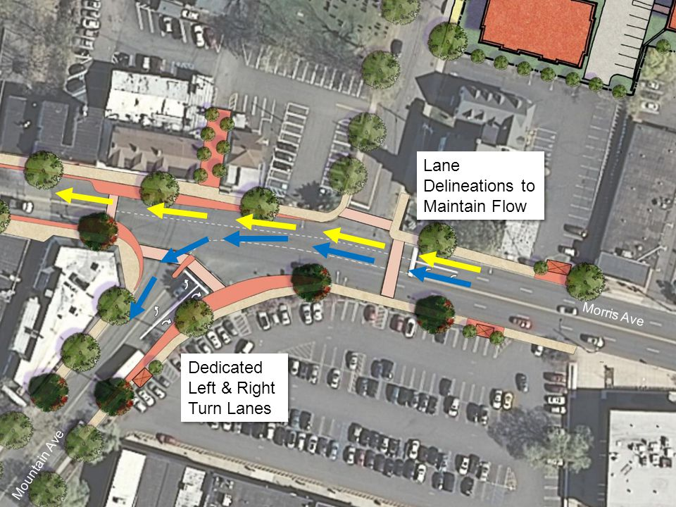Dedicated Left & Right Turn Lanes Dedicated Left & Right Turn Lanes Lane Delineations to Maintain Flow Morris Ave Mountain Ave