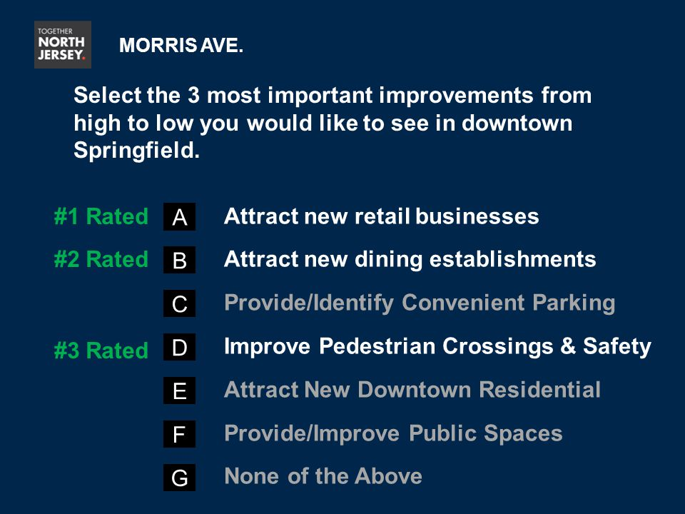 Select the 3 most important improvements from high to low you would like to see in downtown Springfield.