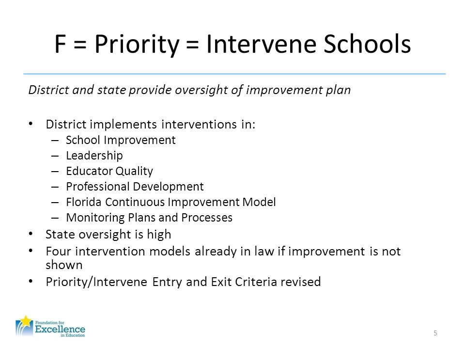 F = Priority = Intervene Schools District and state provide oversight of improvement plan District implements interventions in: – School Improvement – Leadership – Educator Quality – Professional Development – Florida Continuous Improvement Model – Monitoring Plans and Processes State oversight is high Four intervention models already in law if improvement is not shown Priority/Intervene Entry and Exit Criteria revised 5