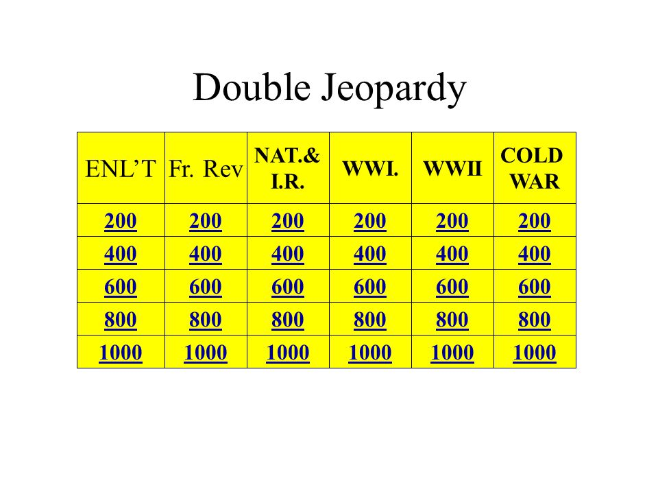 Double Jeopardy ENL'T 1000 800 600 400 200 Fr. Rev NAT.& I.R.