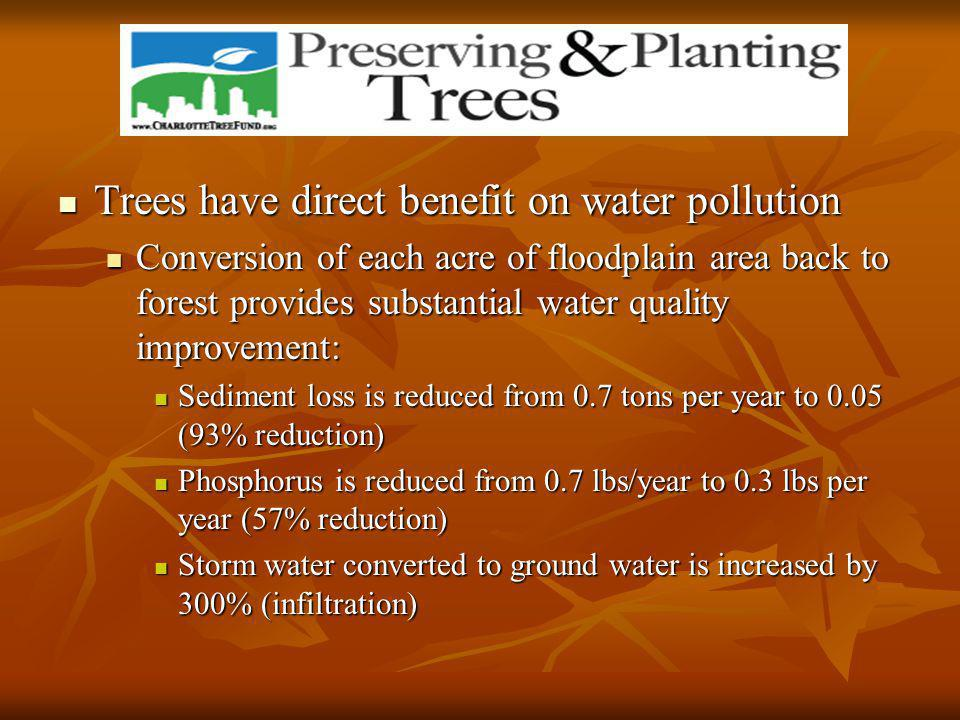 Trees have direct benefit on water pollution Trees have direct benefit on water pollution Conversion of each acre of floodplain area back to forest provides substantial water quality improvement: Conversion of each acre of floodplain area back to forest provides substantial water quality improvement: Sediment loss is reduced from 0.7 tons per year to 0.05 (93% reduction) Sediment loss is reduced from 0.7 tons per year to 0.05 (93% reduction) Phosphorus is reduced from 0.7 lbs/year to 0.3 lbs per year (57% reduction) Phosphorus is reduced from 0.7 lbs/year to 0.3 lbs per year (57% reduction) Storm water converted to ground water is increased by 300% (infiltration) Storm water converted to ground water is increased by 300% (infiltration)