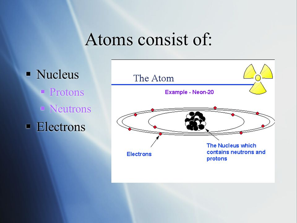Elements  The atom is the smallest unit of an element that still exhibits the properties of that element.