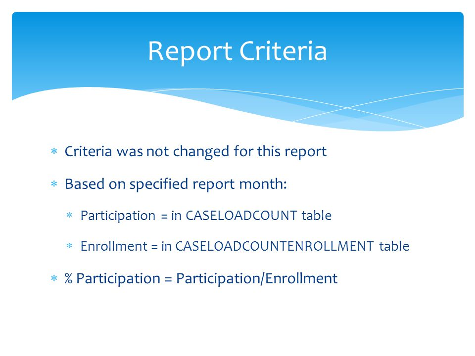  Criteria was not changed for this report  Based on specified report month:  Participation = in CASELOADCOUNT table  Enrollment = in CASELOADCOUNTENROLLMENT table  % Participation = Participation/Enrollment Report Criteria