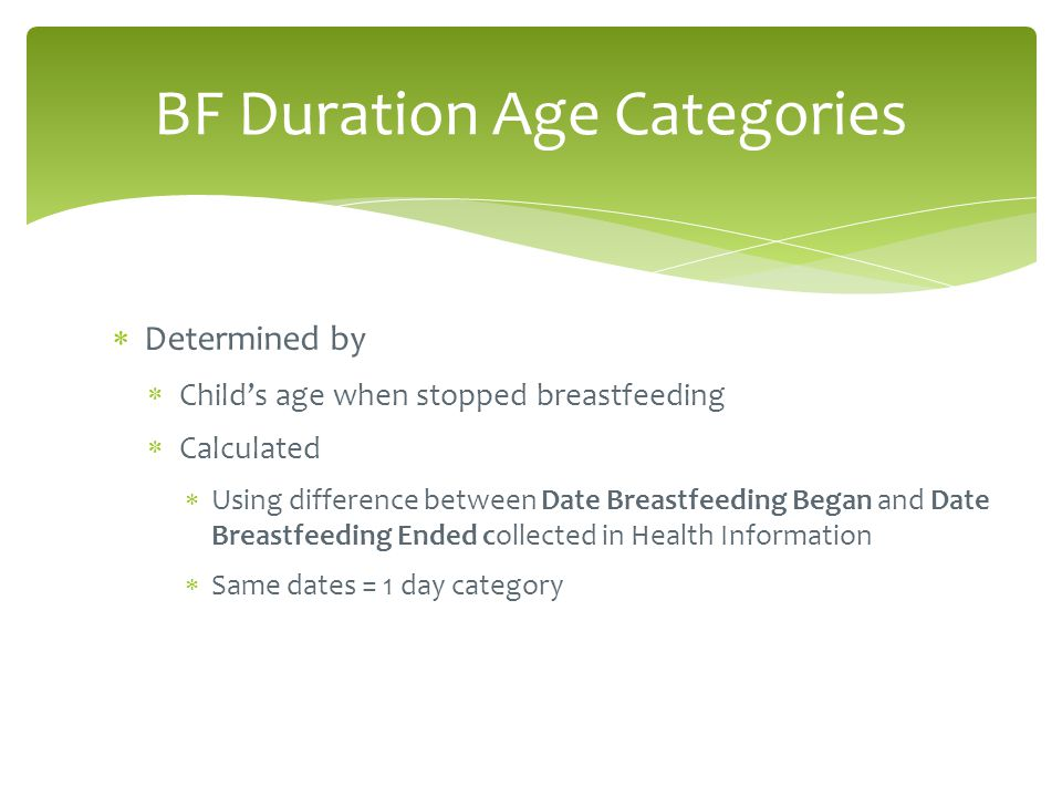  Determined by  Child's age when stopped breastfeeding  Calculated  Using difference between Date Breastfeeding Began and Date Breastfeeding Ended collected in Health Information  Same dates = 1 day category BF Duration Age Categories