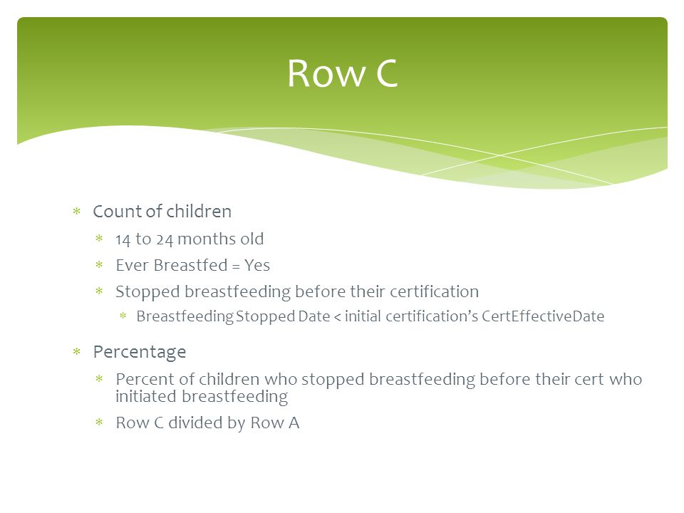  Count of children  14 to 24 months old  Ever Breastfed = Yes  Stopped breastfeeding before their certification  Breastfeeding Stopped Date < initial certification's CertEffectiveDate  Percentage  Percent of children who stopped breastfeeding before their cert who initiated breastfeeding  Row C divided by Row A Row C