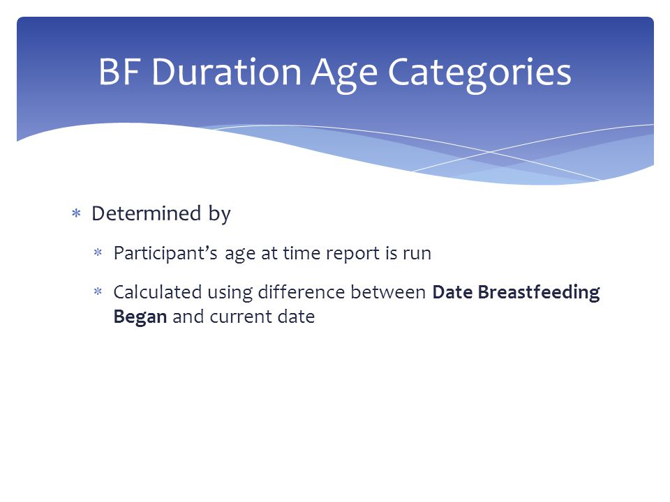  Determined by  Participant's age at time report is run  Calculated using difference between Date Breastfeeding Began and current date BF Duration Age Categories