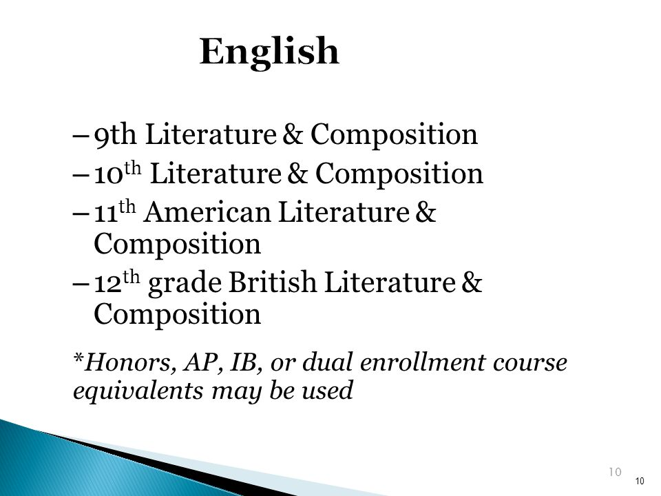 10 – 9th Literature & Composition – 10 th Literature & Composition – 11 th American Literature & Composition – 12 th grade British Literature & Composition *Honors, AP, IB, or dual enrollment course equivalents may be used 10