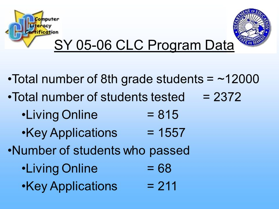 Total number of 8th grade students = ~12000 Total number of students tested = 2372 Living Online = 815 Key Applications= 1557 Number of students who passed Living Online = 68 Key Applications= 211 SY 05-06 CLC Program Data
