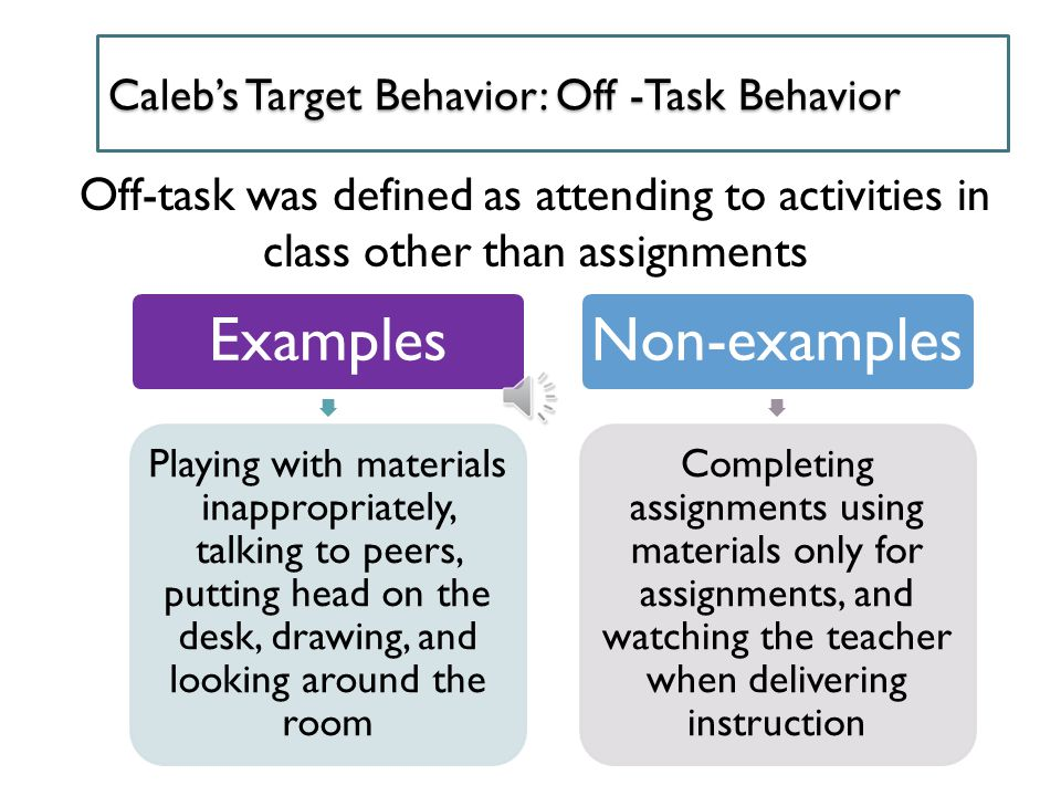 Caleb's Target Behavior: Off -Task Behavior Off-task was defined as attending to activities in class other than assignments Examples Playing with materials inappropriately, talking to peers, putting head on the desk, drawing, and looking around the room Non-examples Completing assignments using materials only for assignments, and watching the teacher when delivering instruction