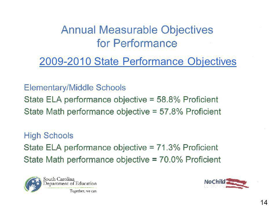 2009-2010 State Performance Objectives 14
