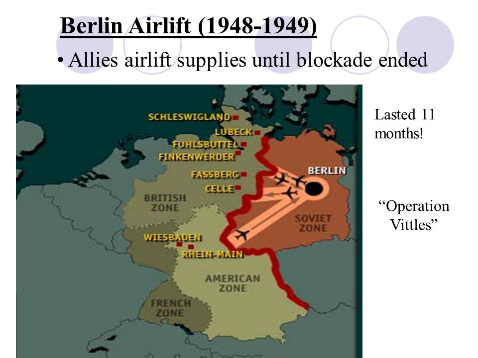 Berlin Airlift ( ) Allies airlift supplies until blockade ended Lasted 11 months.
