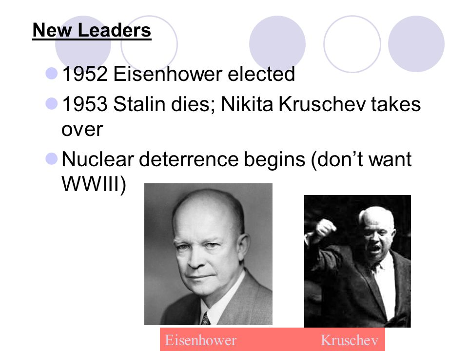 New Leaders 1952 Eisenhower elected 1953 Stalin dies; Nikita Kruschev takes over Nuclear deterrence begins (don't want WWIII) Eisenhower Kruschev