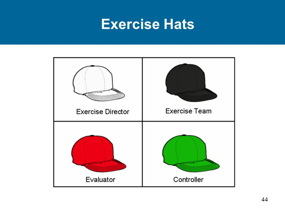 44 Exercise Hats