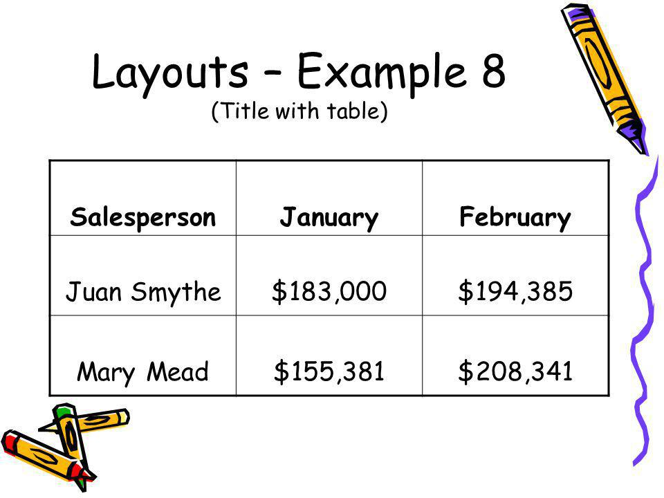 Layouts – Example 8 (Title with table) SalespersonJanuaryFebruary Juan Smythe$183,000$194,385 Mary Mead$155,381$208,341