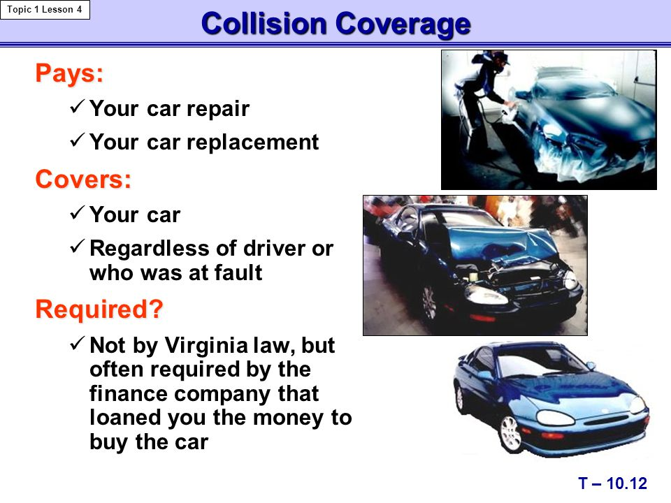 Collision Coverage T – 10.12 Topic 1 Lesson 4 Pays: Your car repair Your car replacementCovers: Your car Regardless of driver or who was at faultRequired.