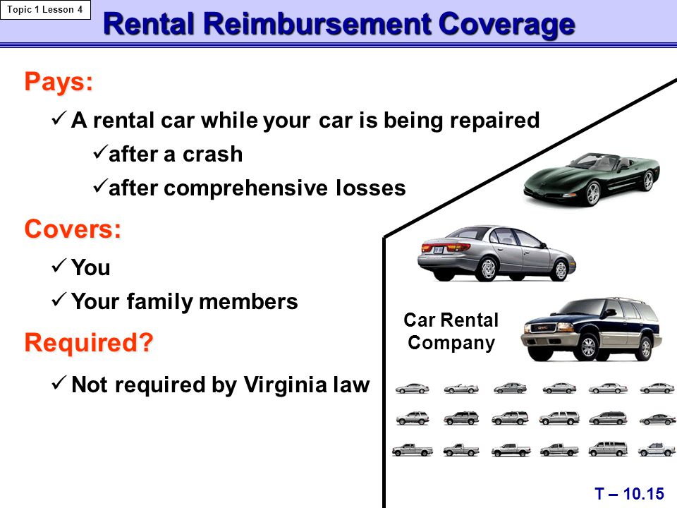 Rental Reimbursement Coverage Pays: A rental car while your car is being repaired after a crash after comprehensive lossesCovers: You Your family membersRequired.