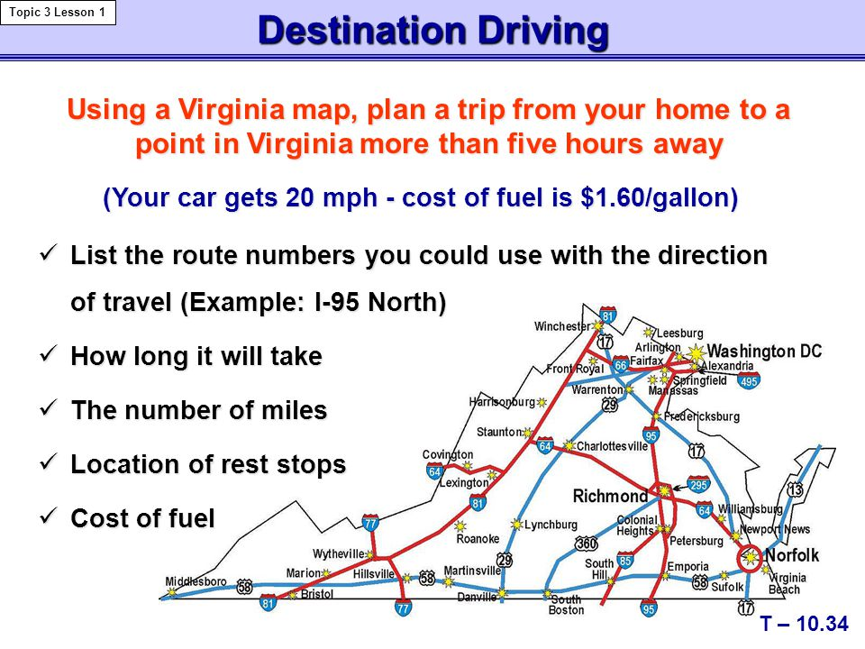 Destination Driving Using a Virginia map, plan a trip from your home to a point in Virginia more than five hours away T – 10.34 Topic 3 Lesson 1 List the route numbers you could use with the direction of travel (Example: I-95 North) List the route numbers you could use with the direction of travel (Example: I-95 North) How long it will take How long it will take The number of miles The number of miles Location of rest stops Location of rest stops Cost of fuel Cost of fuel (Your car gets 20 mph - cost of fuel is $1.60/gallon)