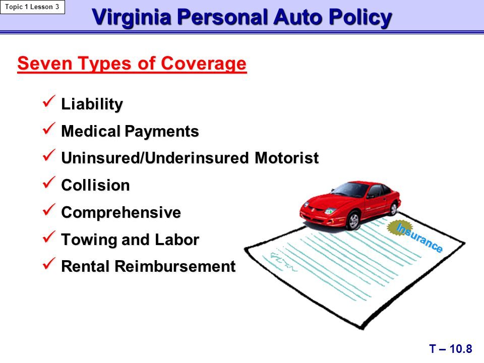 Virginia Personal Auto Policy Seven Types of Coverage Liability Liability Medical Payments Medical Payments Uninsured/Underinsured Motorist Uninsured/Underinsured Motorist Collision Collision Comprehensive Comprehensive Towing and Labor Towing and Labor Rental Reimbursement Rental Reimbursement T – 10.8 Topic 1 Lesson 3