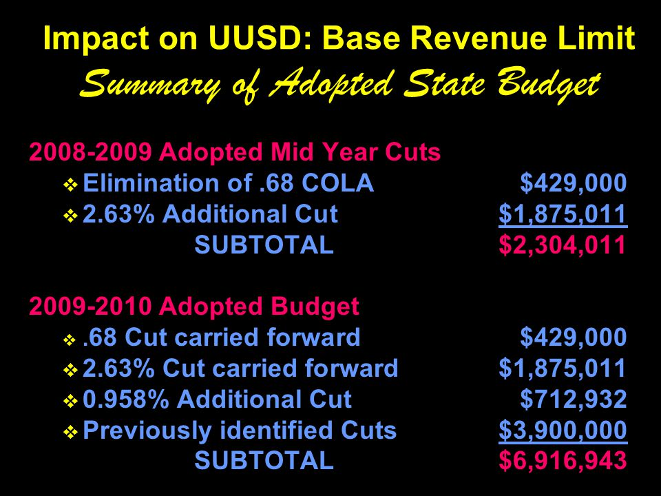 2008-2009 Adopted Mid Year Cuts  Elimination of.68 COLA$429,000  2.63% Additional Cut$1,875,011 SUBTOTAL$2,304,011 2009-2010 Adopted Budget .