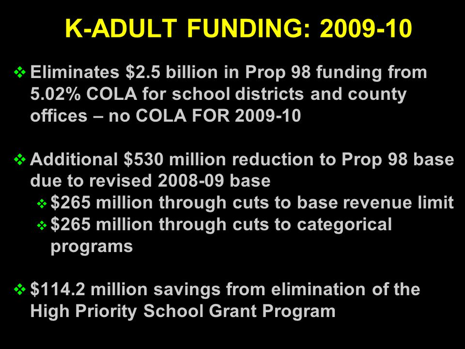  Eliminates $2.5 billion in Prop 98 funding from 5.02% COLA for school districts and county offices – no COLA FOR 2009-10  Additional $530 million reduction to Prop 98 base due to revised 2008-09 base  $265 million through cuts to base revenue limit  $265 million through cuts to categorical programs  $114.2 million savings from elimination of the High Priority School Grant Program K-ADULT FUNDING: 2009-10