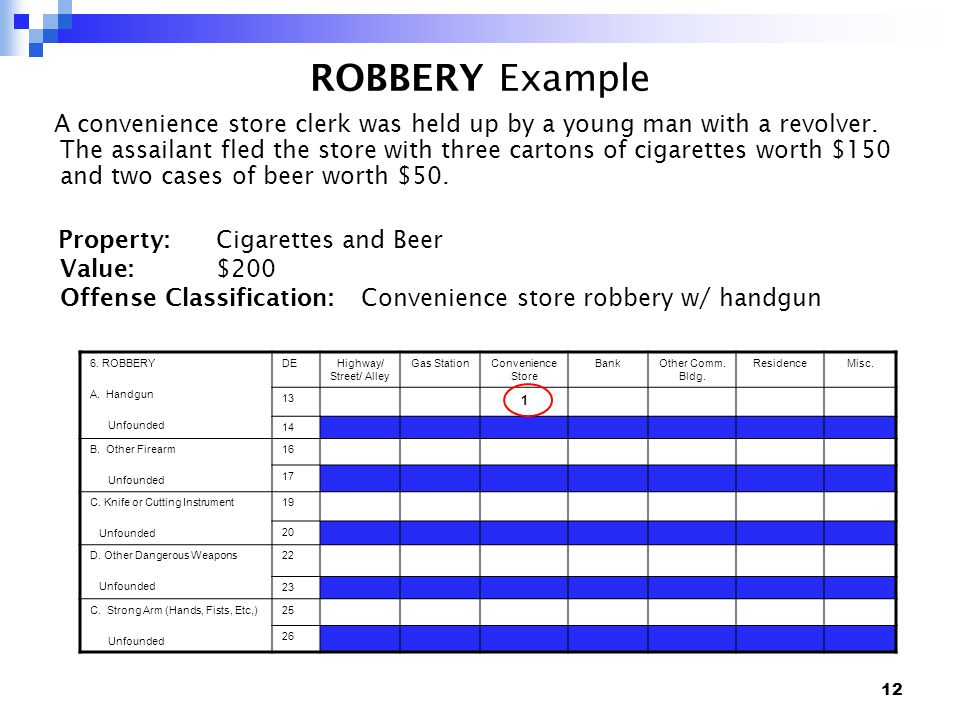 12 ROBBERY Example A convenience store clerk was held up by a young man with a revolver.