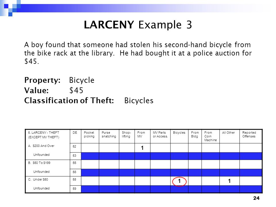 24 LARCENY Example 3 A boy found that someone had stolen his second-hand bicycle from the bike rack at the library.